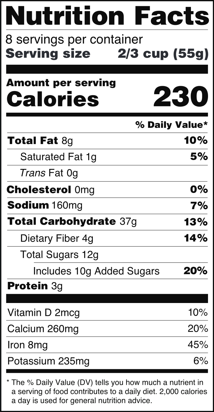 The new Nutrition Label
