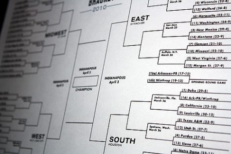 It's the Most Wonderful Time of the Year: March Madness!