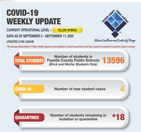 A screenshot of the latest COVID-19 report published by FCBOE