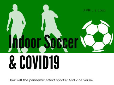 Risks of Indoor Soccer